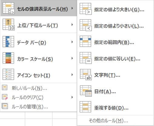 Excel_ボタン1セルの協調表示ルール