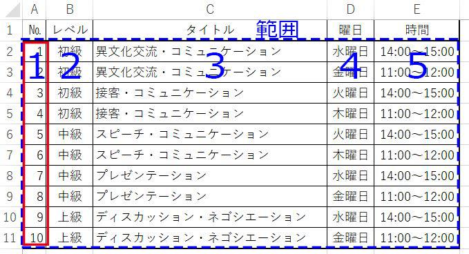 Excel_VLOOKUPマスタの選択
