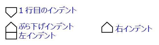 Word_インデントマーカー