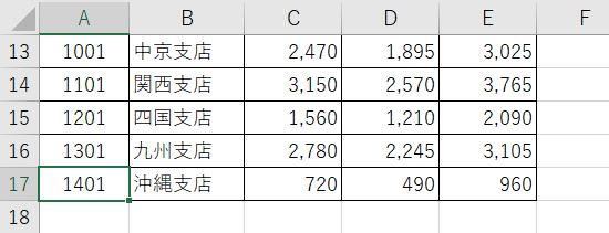 Excel_矢印キー表の一番下
