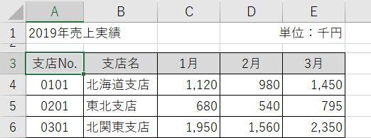 Excel_矢印キー表の中