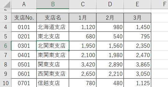 Excel_表の一部クリック