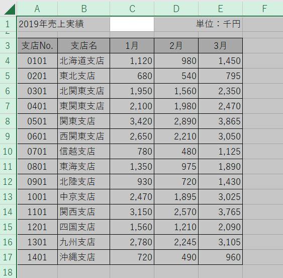 Excel_ctrlA1