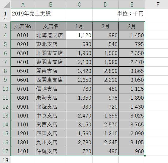 Excel_ctrlA2
