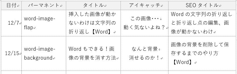 Word_表1枚目
