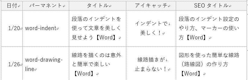 Word_表2ページ目設定後