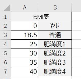 Excel_4VLOOKUP関数参照