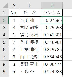Excel_10並べ替え後
