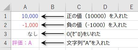Exce_basic1表示形式サンプル