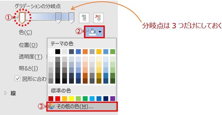 分岐点の色指定
