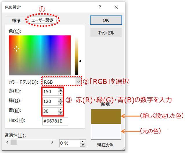 RGBの設定