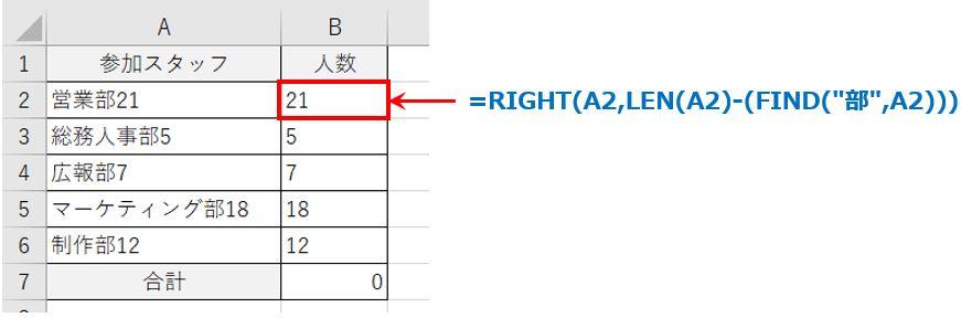 RIGHTとFINDとLEN関数の組み合わせ
