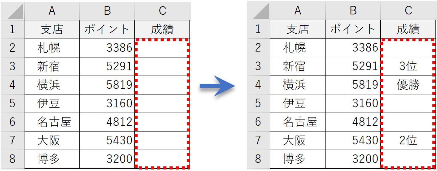 式の結果に対して分岐するSWITCH関数