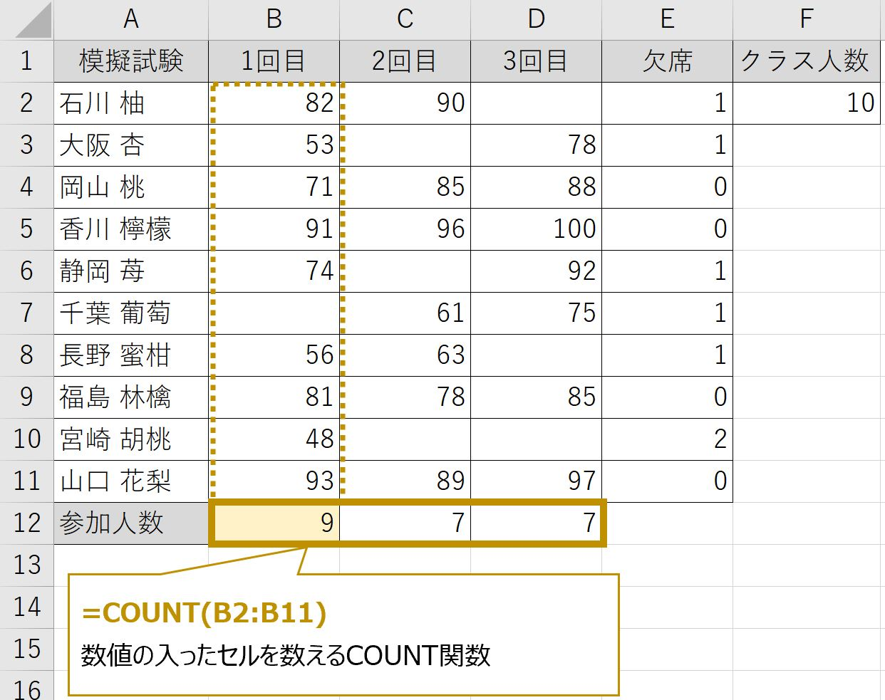 COUNT関数例